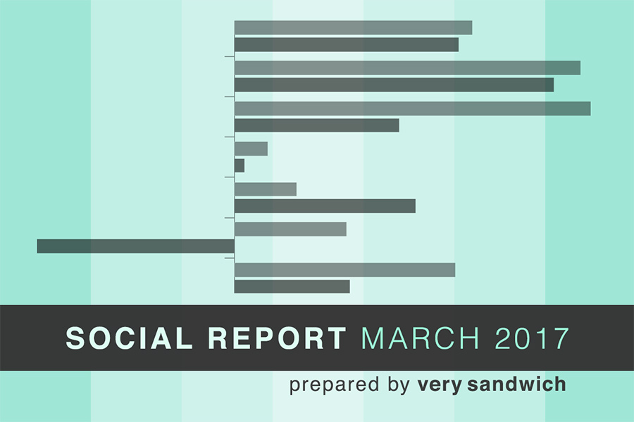 Social Media Reporting | Content Marketing | VERY SANDWICH